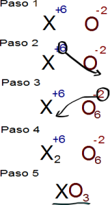 Formula molecular, espadas, valencia 6