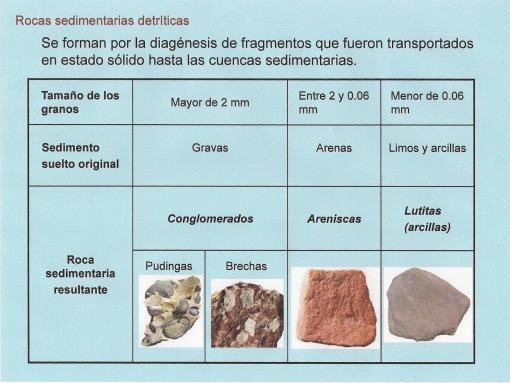 rocas sedim detríticas tamaño de grano